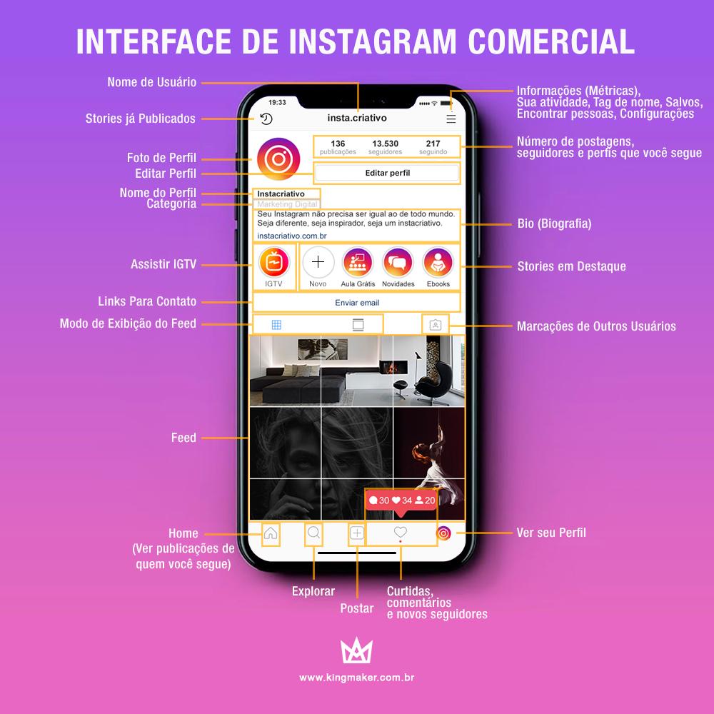 Tela Instagram - Saiba para que serva cada botão do Instagram