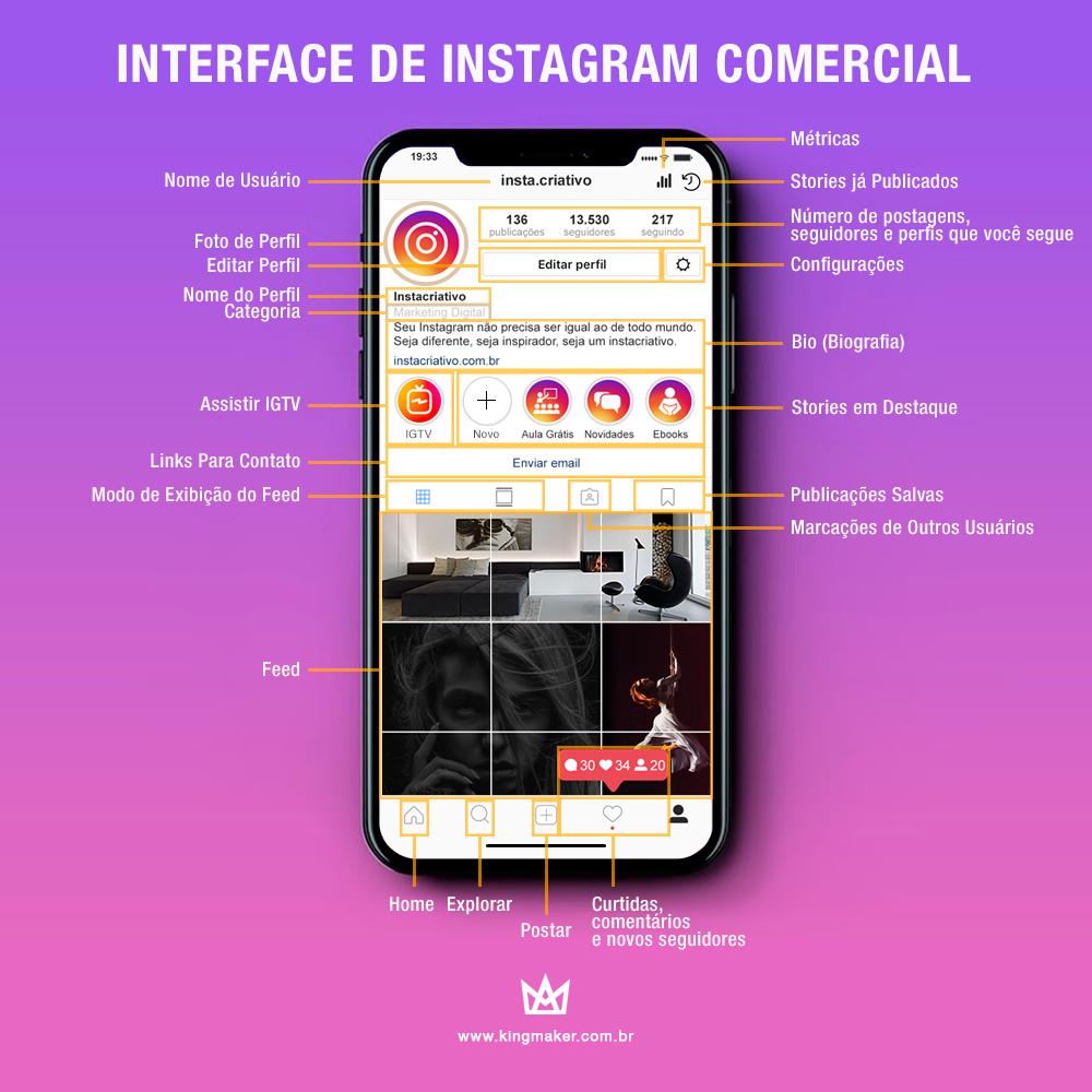 Interface Instagram Comercial   Como criar um perfil comercail no Instagram